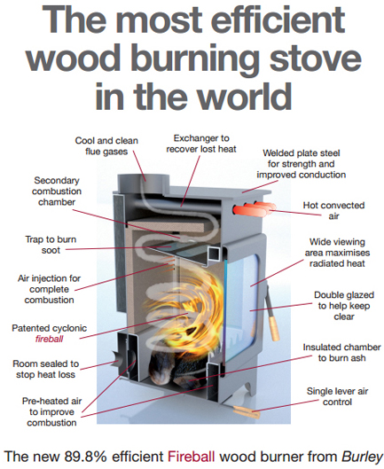 Perth Stove Centre Wood Burning Stoves Multi Fuel Stoves Fireplace Showroom